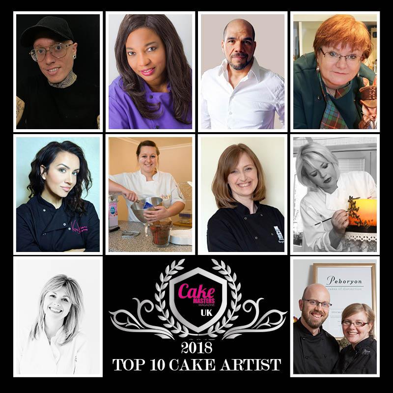 Top 10 UK